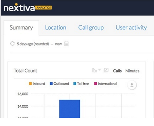 nextiva-analytics